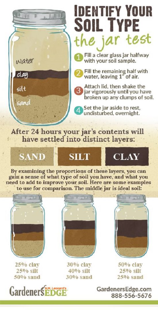 diy mason jar soil test