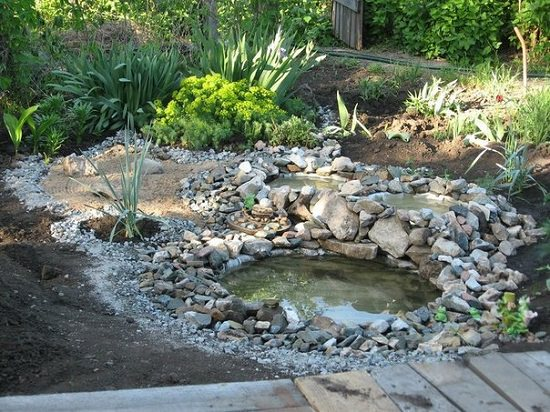 Water Pond Ideas diy